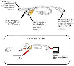 analog camera cables and connectors lorex Svideo To Rca Wiring Diagram note if necessary, connect the 6 pin din coupler to a 6 pin din extension cable svideo to rca connection diagram