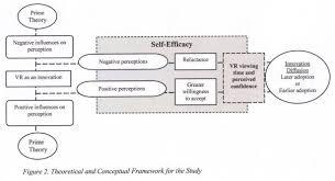 theoretical framework social