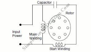 permanent split capacitor capacitor run ac induction motor gif ac run capacitor wiring diagram wirdig 324 x 186