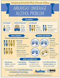 Drinking Teen English Parents Afmc Flier For Infographic - Underage Alcohol