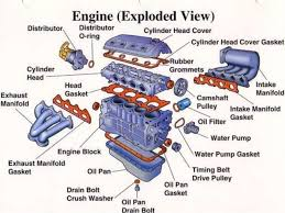 ic engine major parts and its functions mechtech image ic engine major parts