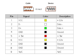 sata to usb cable wiring diagram wirdig usb pinout diagram image about wiring diagram and schematic