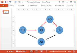 Critical Path Method In Powerpoint