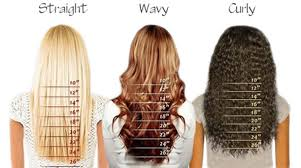 Weave Length Chart And Height Uncommon Curly Weave Length Chart Hair Lengths Chart 20