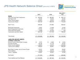 Tarrant County Hospital District D B A Jps Health Network