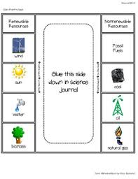 Chart On Renewable And Nonrenewable Resources Renewable Or Nonrenewable Resources Sort Worksheets