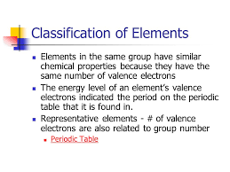 Chemistry Chapter 6/7 Notes #2 LaVigne. Classification of Elements ...