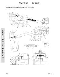 jlg 600s wiring diagram not lossing wiring diagram • jlg 600aj wiring diagram wiring library lull wiring diagram wiring diagrams 20mvl jlg