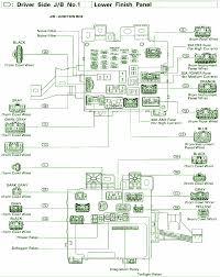 2011 toyota sienna wiring diagram agnitum me  at 05 Toyota Sienna Xle Limited Fuse Box Diagram