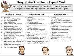 Progressive Presidents Theodore Roosevelt R William Taft