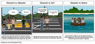 Refugee Storyboard- Juliana Smith Storyboard by f882f635