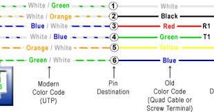 phone wall socket wiring diagram images rj11 jack wiring diagram nilza net