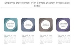 Employee Development Plan Sample Diagram Presentation Slides ...