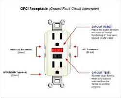 similiar gfi wiring diagrams keywords gfi receptacle wiring 3 pole gfi image about wiring diagram and
