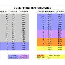 Details About Orton Pyrometric Bar Cones Kiln Firing Porcelain Ceramics Packs Of 50 60