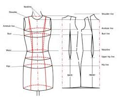 Pattern Drafting Awesome Published Art Bookshop Patterndrafting For Fashion The Basics