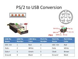usb cable color coded wires facbooik com Usb To Ps2 Wiring Diagram cable wire color codes photo album wire diagram images inspirations ps2 controller to usb wiring diagram