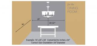 chandelier size for dining room chandelier size for dining room mesmerizing in 10464 best photos