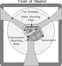 washing machine repair manual chapter 4 whirlpool kenmore