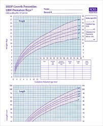 Baby Boy Growth Chart Template 8 Free Pdf Excel