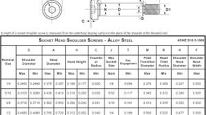 Socket Cap Screw Chart Socket Cap Screw Sizes Sock Choices