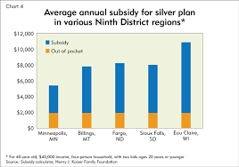 Affordable Care Act In Ninth District States Act 1