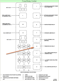 1995 buick relay a wiring diagram of the trunk motor vin