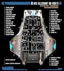 Star Trek Impulse Speed Chart U S S Allegiant Manta Class Scout Interior By Auctor