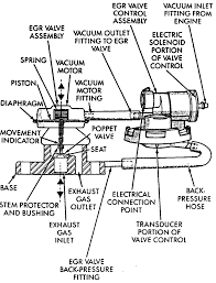 Mazda B2200 Gas Line Diagram