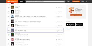Https Soundcloud Com Charts Top