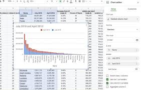 How To Automatically Generate Charts And Graphs In Google