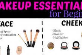 kit checklist free printable annemariemitc makeup essentials list for beginners mugeek vidalondon makeup starter
