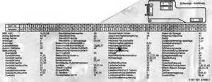 similiar e90 325i fuse diagram keywords diagram bmw 325i fuse box diagram bmw e90 wiring diagram 2004 bmw 325i