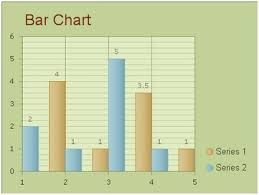 Net Chart Control 3 5 Bar Chart Guide Ui Control For Asp Net Ajax C Vb Net