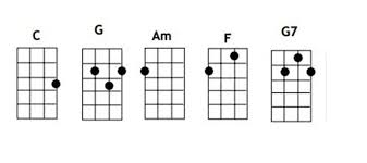 I M Yours Ukulele Strumming Pattern Inspiration One Girl And Her Uke I'm Yours Jason Mraz SIMPLIFIED