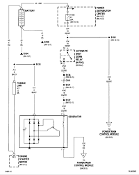 2001 neon alternator charging problem bat auto technical if somebody changed the starter they might have done it out disconnecting the battery and blown the fusible link look at the diagram and check the