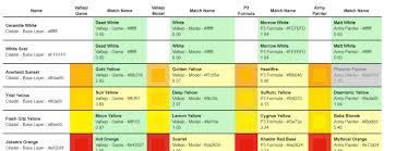 78 Valid New Citadel Paints Color Chart