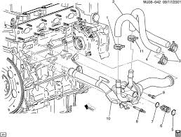 similiar chevrolet cavalier engine diagram keywords hhr dash warning lights on chevy cavalier thermostat 2 engine diagram