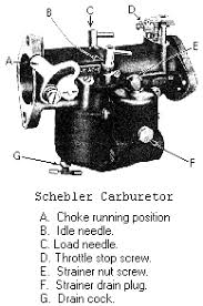 j g regional services inc robert s carb repair note it is recommended that clean spark plugs be installed before attempting to adjust the carburetor fouled plugs lead to incorrect carburetor