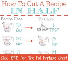 28 Organized Cute Kitchen Conversion Chart