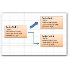 30 Pert Chart Template Excel Simple Template Design