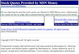 Microsoft Stock Quote Magnificent Microsoft Corp Moderated MSFT Stock Discussion Forums