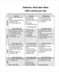 9 Diet Chart Free Sample Example Format Download