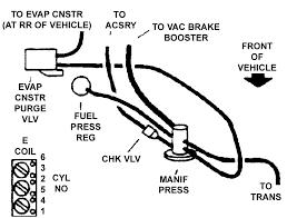 2009 nissan datsun truck murano awd 3 5l fi dohc 6cyl repair 23 1995 3 8l vin l and k engine federal and california nls