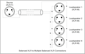 balanced xlr wiring diagram xlr wiring diagram best of mic cable balanced jack to xlr wiring