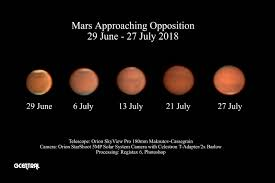 July 2018 Star Chart Mars Approaching Opposition 2018 Composite Image