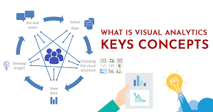 Visual Analytics Visual Analytics What Is Visual Analytics And Its Key Concepts