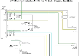 2014 chevy sonic radio wiring diagram the stereo 2014 chevy sonic radio wiring diagram the stereo trumpgrets club on chevy sonic stereo wiring diagram