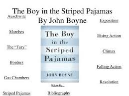 boy striped pajamas sparknotes powerpoint ppt presentations on the boy in the striped pajamas by john boyne