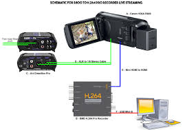 Blackmagic Design H 264 Pro Recorder Live Streaming Schematic For H 264 Pro Recorder Streaming To Mxlight